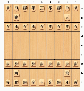 shogiban